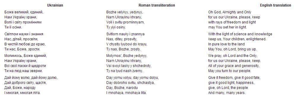 Prayer for Ukraine (Молитва за Україну) text